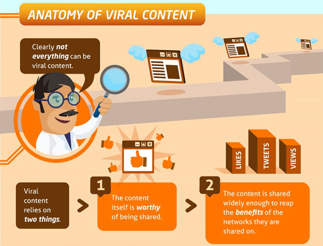 anatomy-of-viral-content1